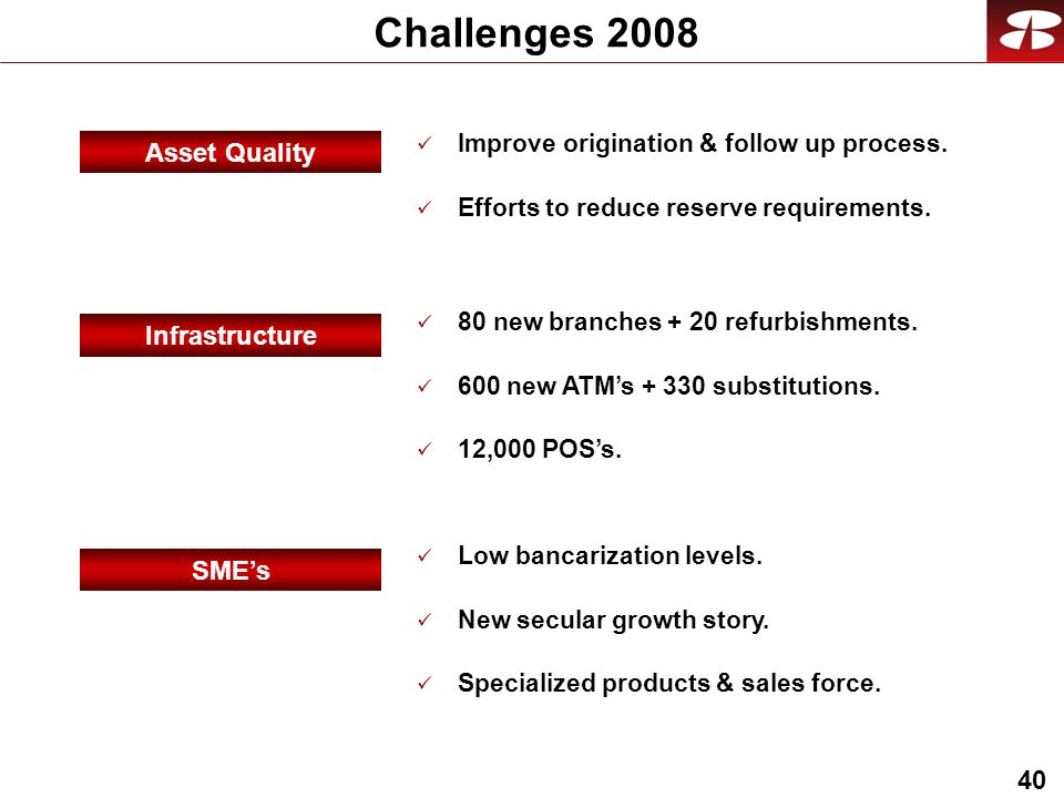 40 Challenges 2008 Infrastructure 80 new branches + 20 refurbishments.