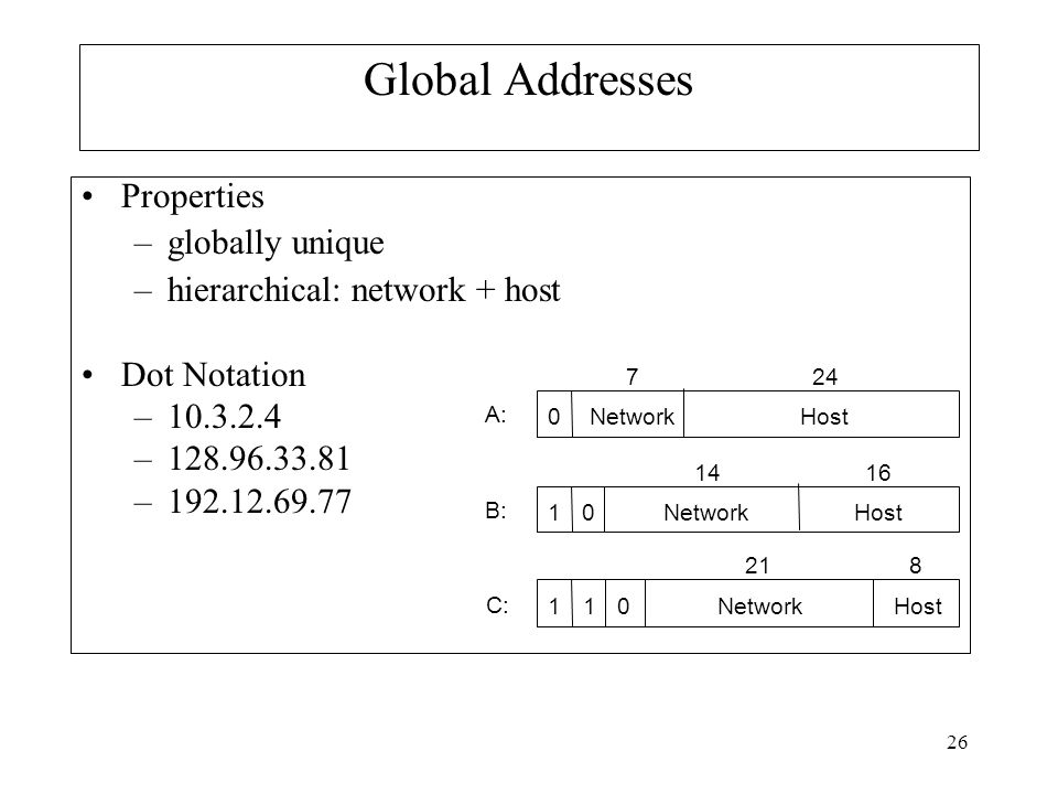 26 Global Addresses Properties –globally unique –hierarchical: network + host Dot Notation – – – NetworkHost A: NetworkHost B: NetworkHost C: