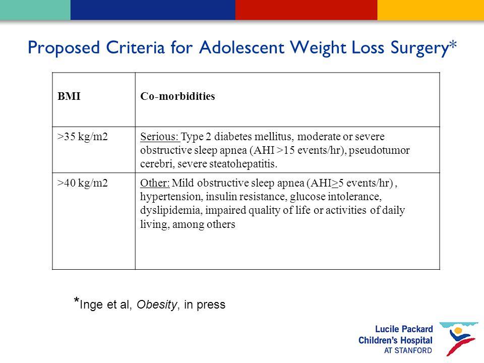 Standard process weight loss reviews