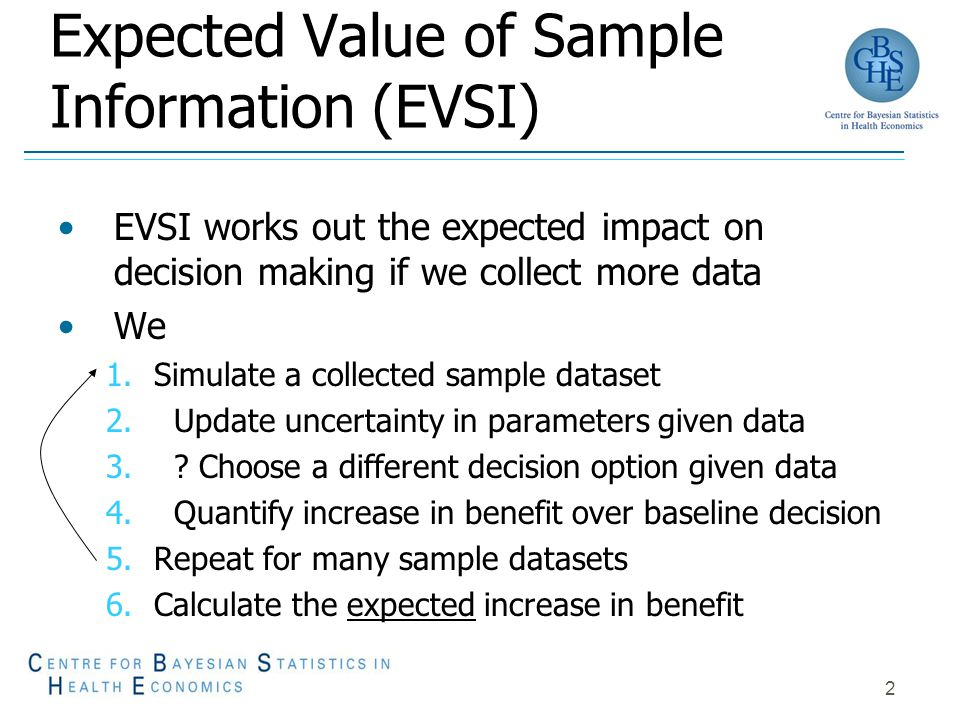 1 Transforming the efficiency of Partial EVSI computation Alan ...