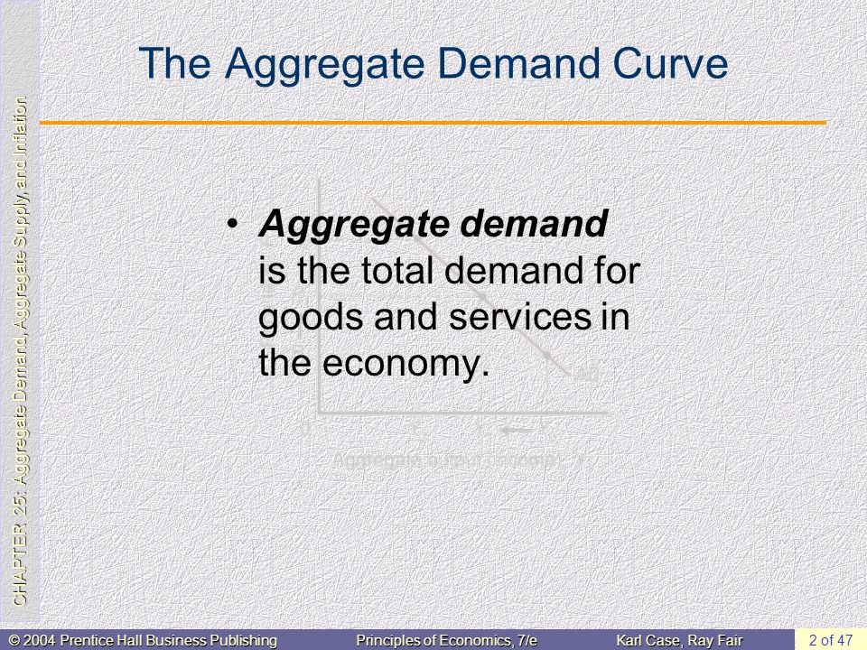 CHAPTER 25: Aggregate Demand, Aggregate Supply, and Inflation © 2004 Prentice Hall Business PublishingPrinciples of Economics, 7/eKarl Case, Ray Fair 2 of 47 The Aggregate Demand Curve Aggregate demand is the total demand for goods and services in the economy.