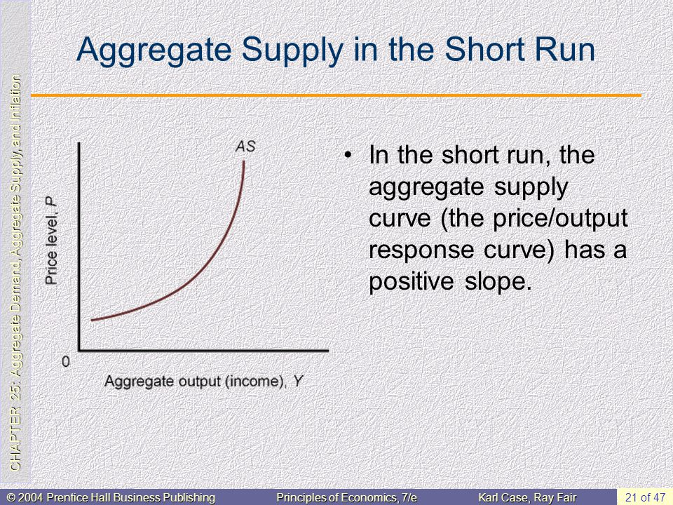 CHAPTER 25: Aggregate Demand, Aggregate Supply, and Inflation © 2004 Prentice Hall Business PublishingPrinciples of Economics, 7/eKarl Case, Ray Fair 21 of 47 Aggregate Supply in the Short Run In the short run, the aggregate supply curve (the price/output response curve) has a positive slope.