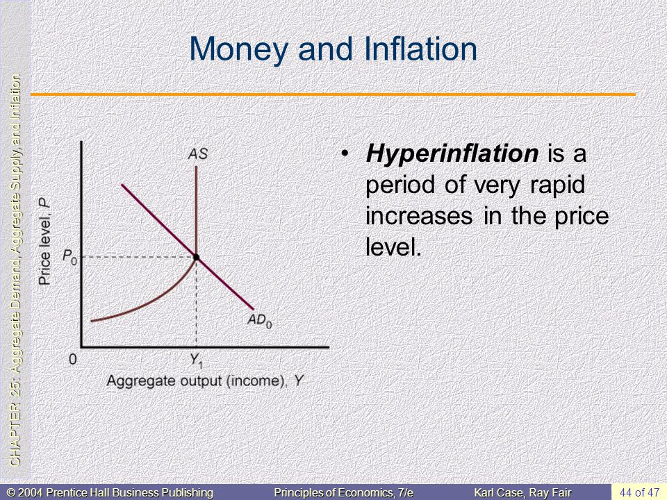 CHAPTER 25: Aggregate Demand, Aggregate Supply, and Inflation © 2004 Prentice Hall Business PublishingPrinciples of Economics, 7/eKarl Case, Ray Fair 44 of 47 Money and Inflation Hyperinflation is a period of very rapid increases in the price level.