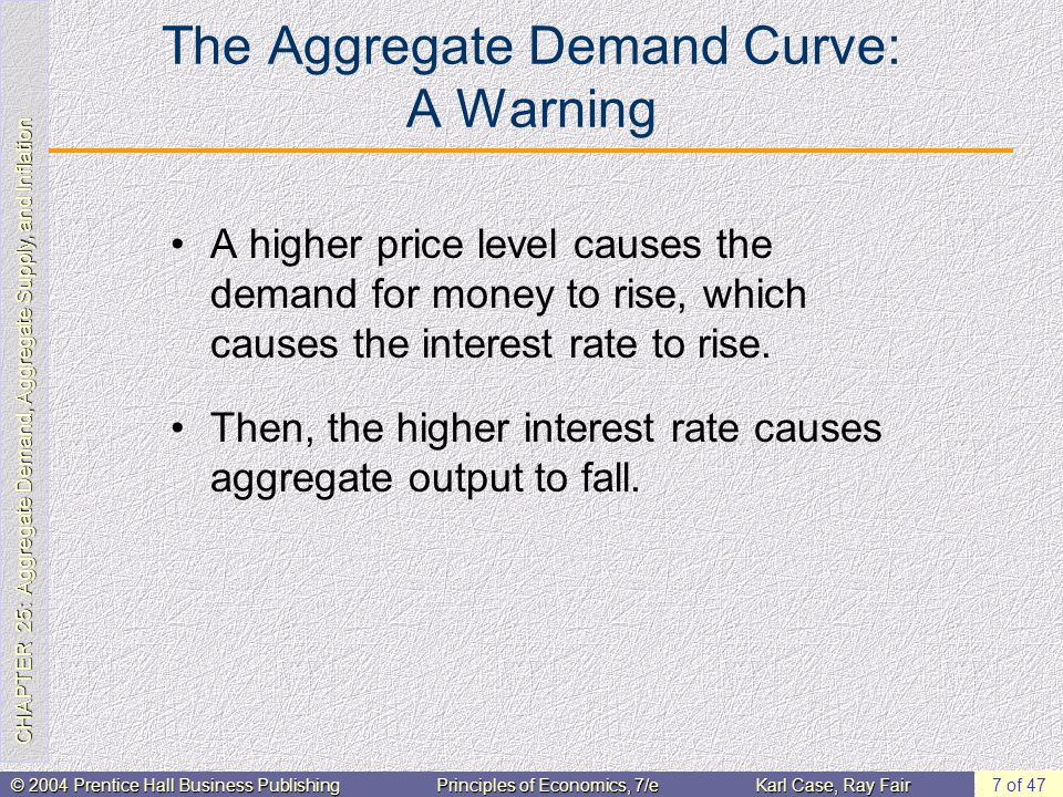 CHAPTER 25: Aggregate Demand, Aggregate Supply, and Inflation © 2004 Prentice Hall Business PublishingPrinciples of Economics, 7/eKarl Case, Ray Fair 7 of 47 The Aggregate Demand Curve: A Warning A higher price level causes the demand for money to rise, which causes the interest rate to rise.