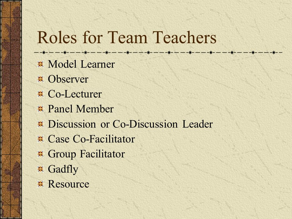Roles for Team Teachers Model Learner Observer Co-Lecturer Panel Member Discussion or Co-Discussion Leader Case Co-Facilitator Group Facilitator Gadfly Resource