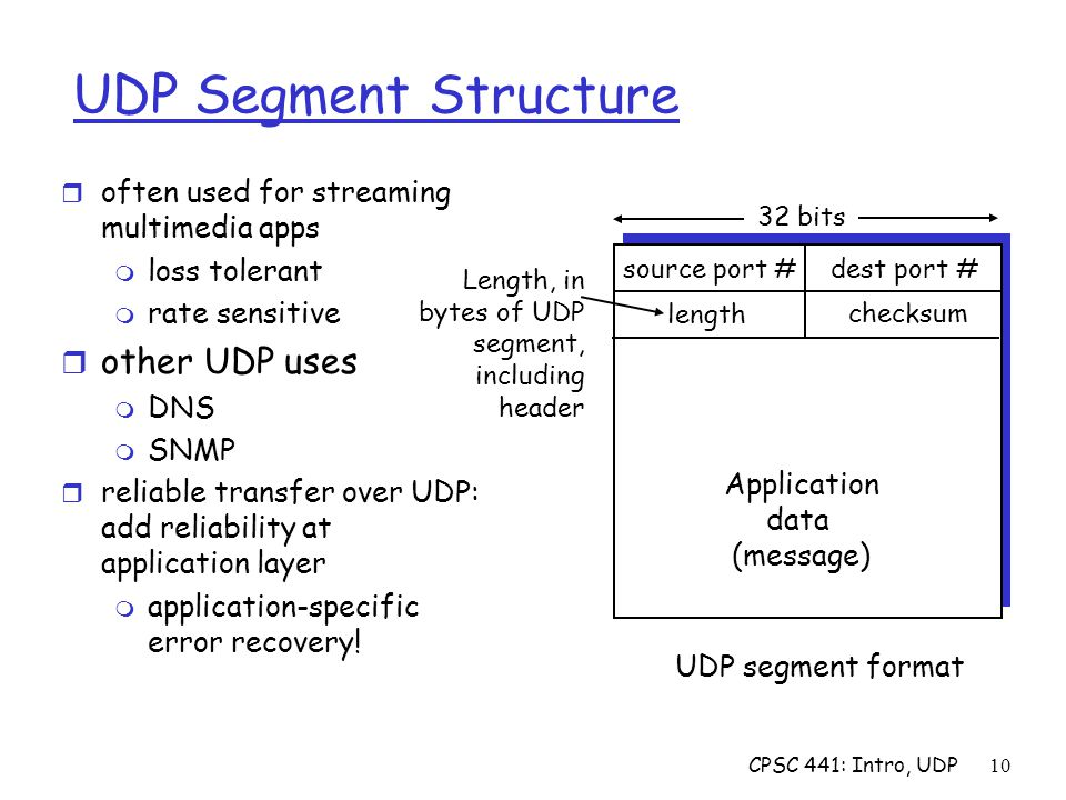 CPSC 441: Intro, UDP10 UDP Segment Structure r often used for streaming multimedia apps m loss tolerant m rate sensitive r other UDP uses m DNS m SNMP r reliable transfer over UDP: add reliability at application layer m application-specific error recovery.