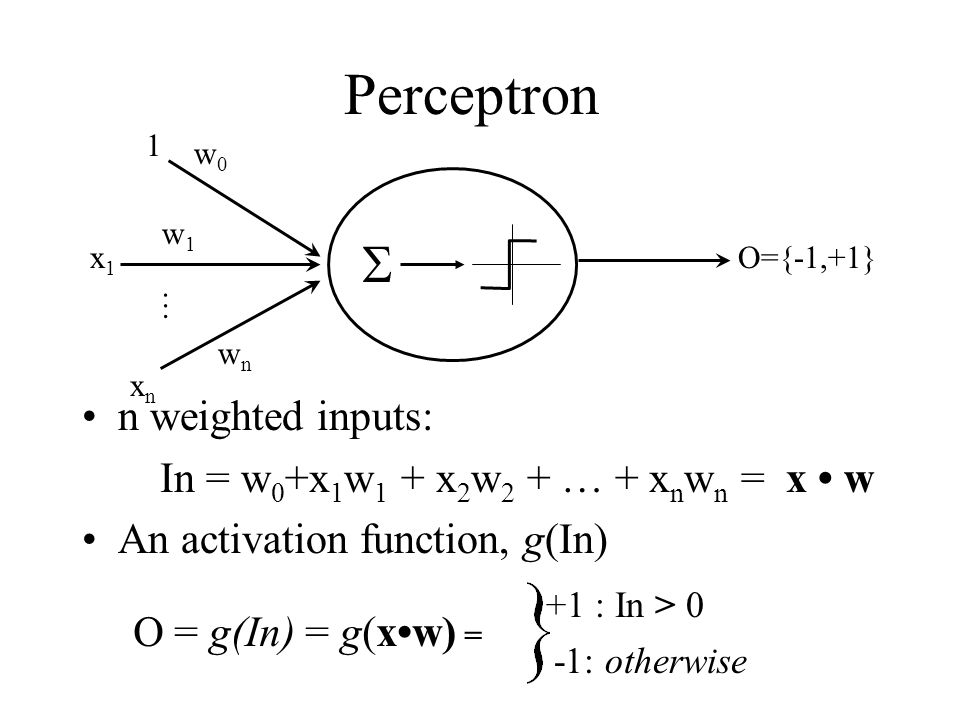 Perceptron w0w0 w1w1 wnwn 1 x1x1 xnxn O={-1,+1}  O = g(In) = g(xw) = +1 : In >  -1: otherwise n weighted inputs: In = w 0 +x 1 w 1 + x 2 w 2 + … + x n w n = x w An activation function, g(In) …