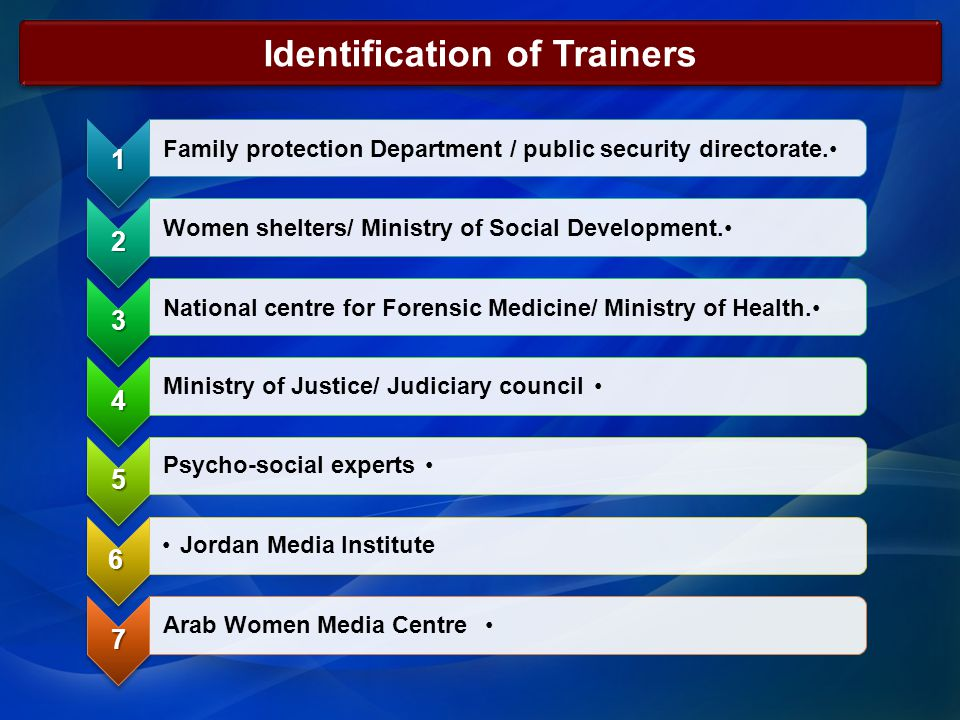 Identification of Trainers 1 Family protection Department / public security directorate.