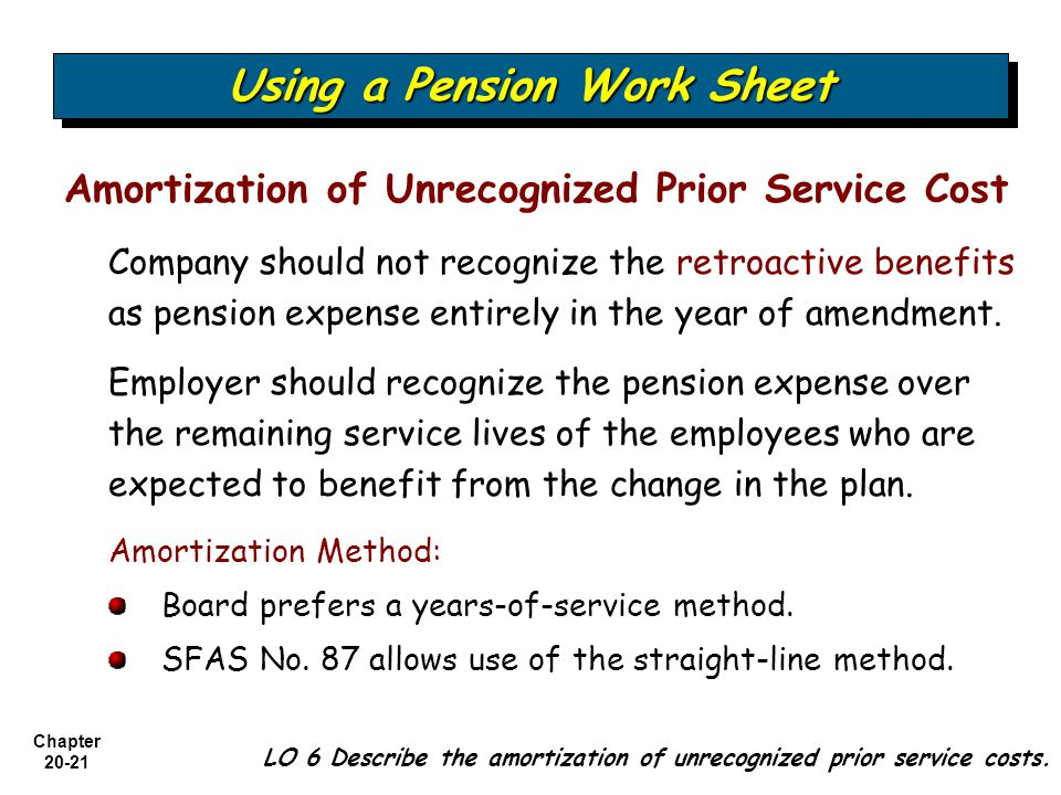 Chapter Amortization of Unrecognized Prior Service Cost Company should not recognize the retroactive benefits as pension expense entirely in the year of amendment.