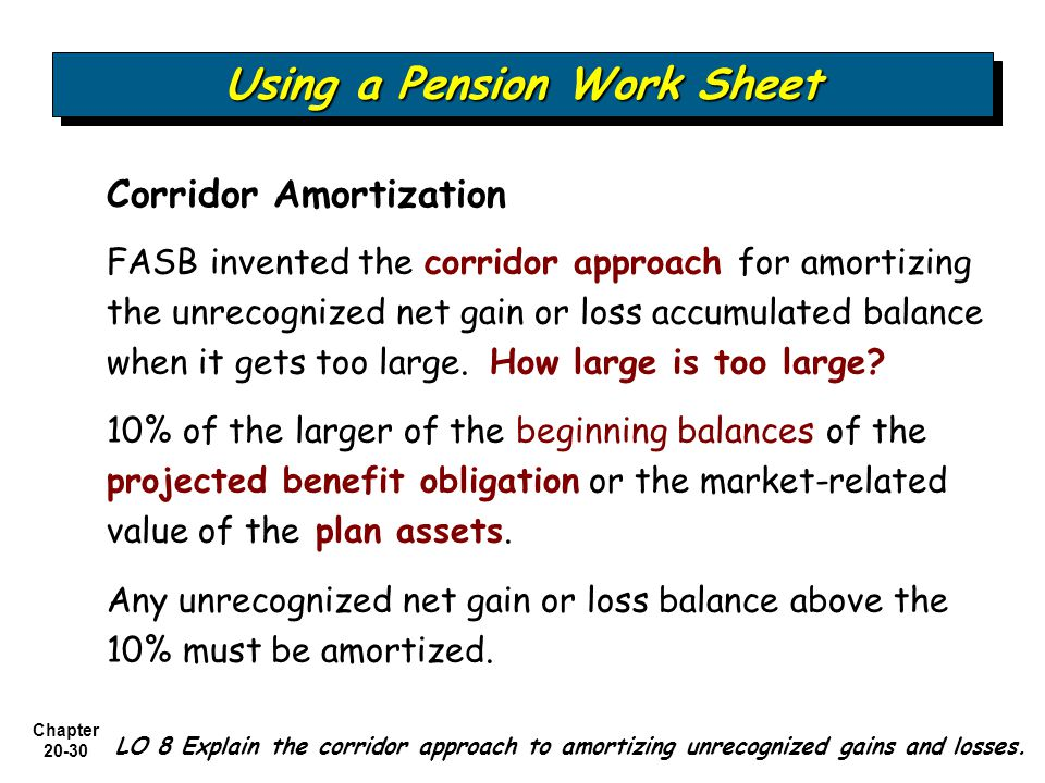 Chapter Corridor Amortization FASB invented the corridor approach for amortizing the unrecognized net gain or loss accumulated balance when it gets too large.
