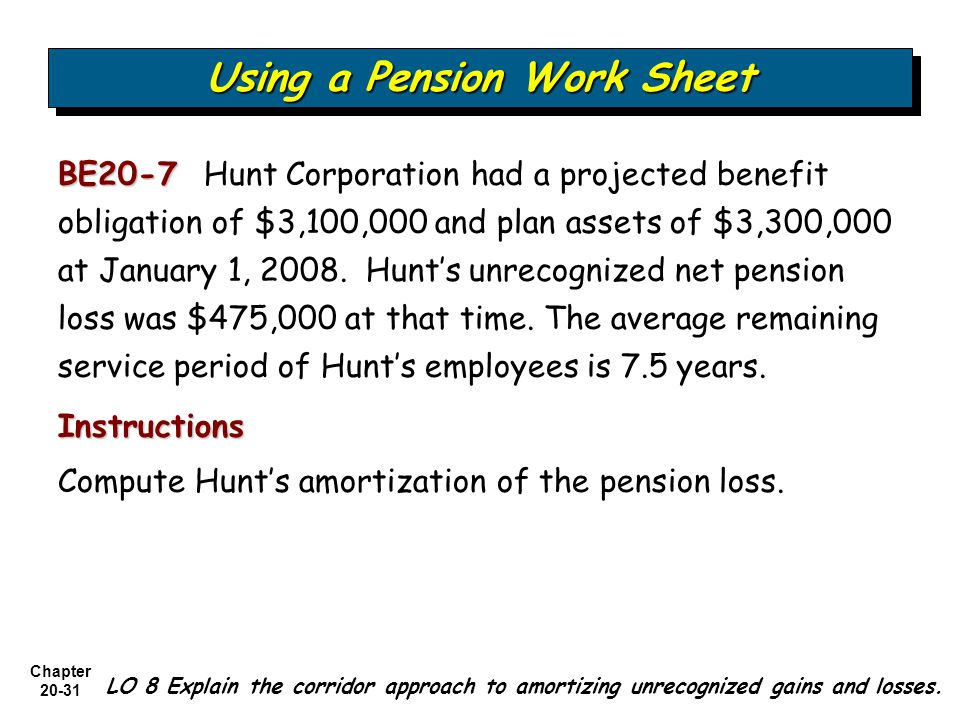 Chapter BE20-7 BE20-7 Hunt Corporation had a projected benefit obligation of $3,100,000 and plan assets of $3,300,000 at January 1, 2008.