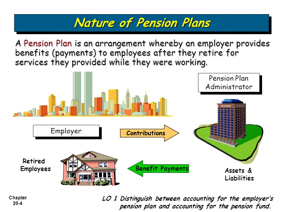 Chapter 20-4 A Pension Plan is an arrangement whereby an employer provides benefits (payments) to employees after they retire for services they provided while they were working.