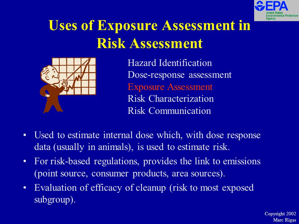 Copyright 2002 Marc Rigas Uses of Exposure Assessment in Risk Assessment Used to estimate internal dose which, with dose response data (usually in animals), is used to estimate risk.