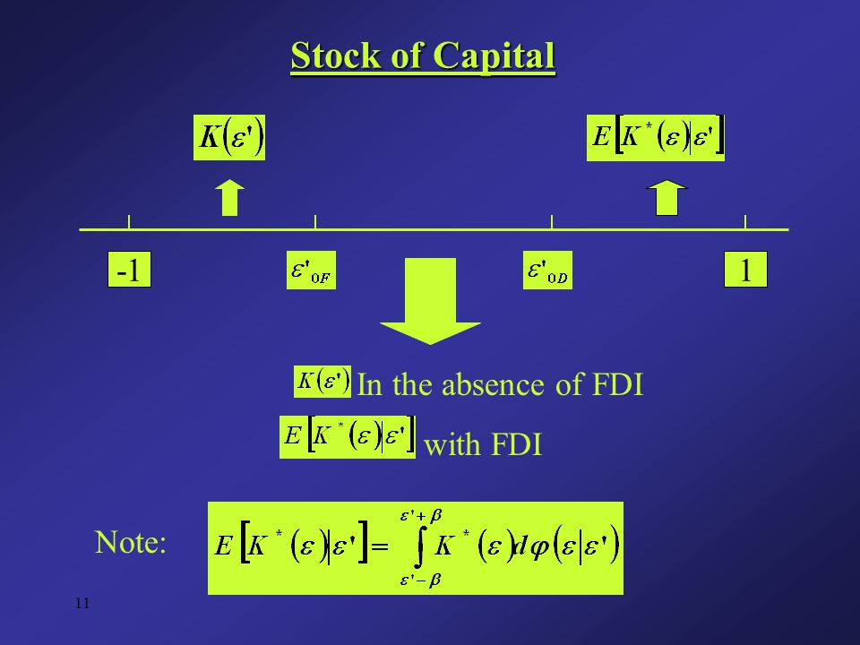 11 Stock of Capital 1 In the absence of FDI with FDI Note: