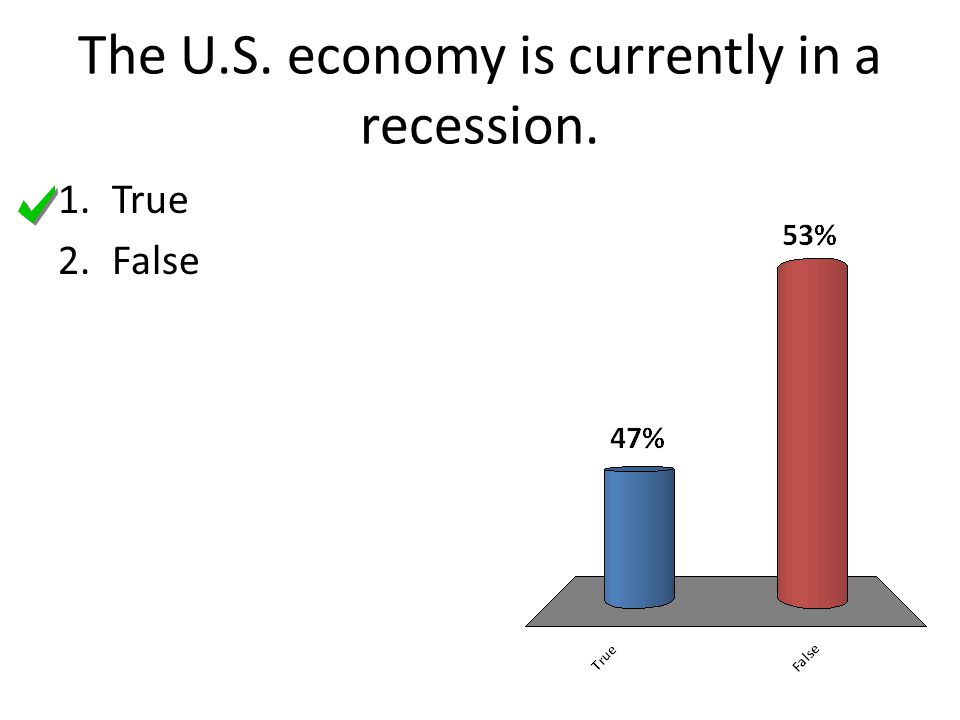 The U.S. economy is currently in a recession. 1.True 2.False