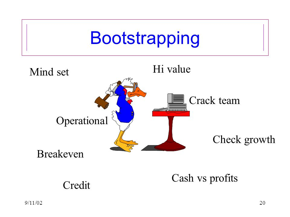 9/11/0220 Mind set Operational Breakeven Hi value Crack team Check growth Cash vs profits Credit Bootstrapping