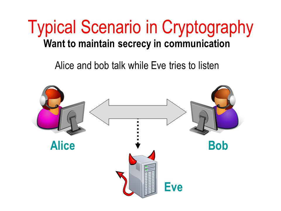 Typical Scenario in Cryptography Want to maintain secrecy in communication Alice and bob talk while Eve tries to listen AliceBob Eve