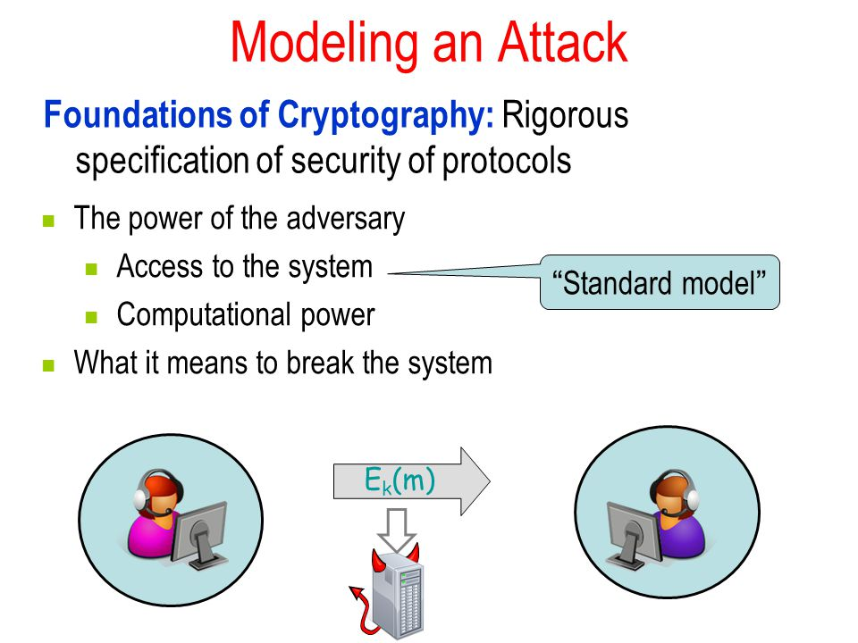 Modeling an Attack Foundations of Cryptography: Rigorous specification of security of protocols The power of the adversary Access to the system Computational power What it means to break the system Standard model E k (m)