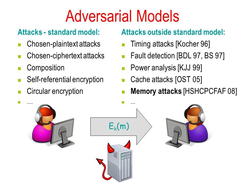 Adversarial Models E k (m) Attacks - standard model: Chosen-plaintext attacks Chosen-ciphertext attacks Composition Self-referential encryption Circular encryption....