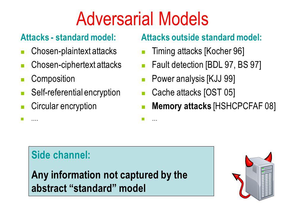 Adversarial Models Attacks - standard model: Chosen-plaintext attacks Chosen-ciphertext attacks Composition Self-referential encryption Circular encryption....