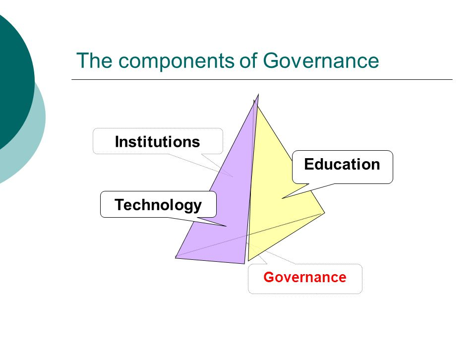 The components of Governance Governance Institutions Technology Education