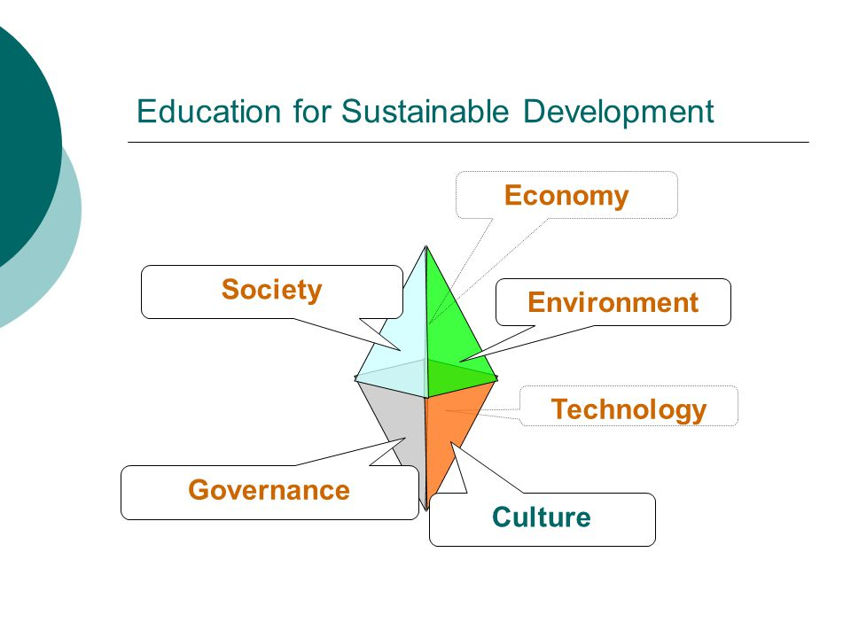 Technology Environment Culture Society Economy Governance Education for Sustainable Development