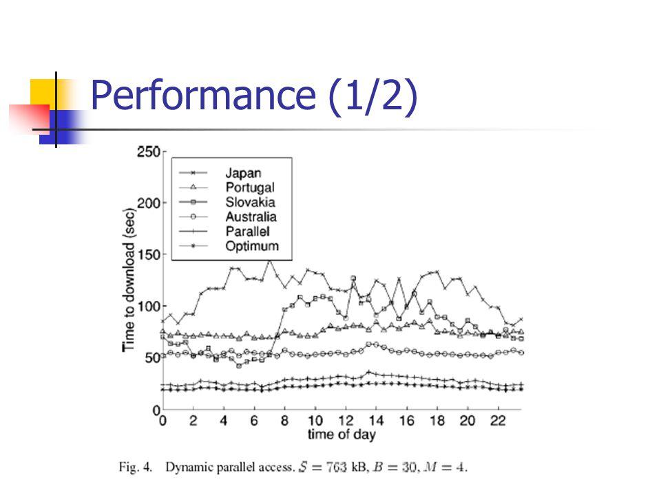 Performance (1/2)
