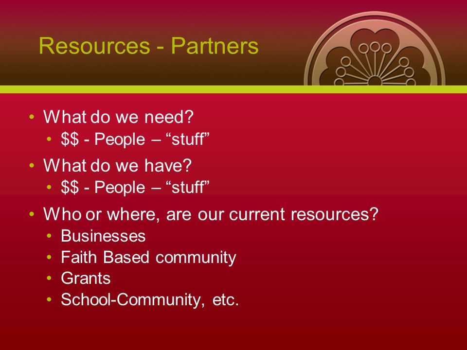Resources - Partners What do we need. $$ - People – stuff What do we have.