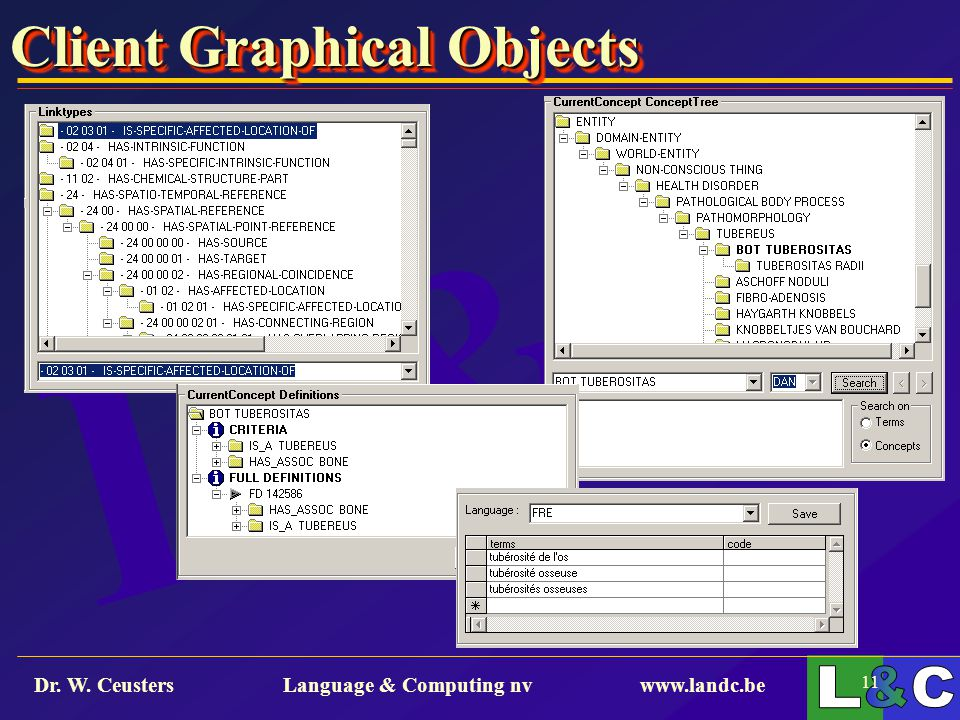 L & C Dr. W. Ceusters Language & Computing nv www.landc.be 11 Client Graphical Objects