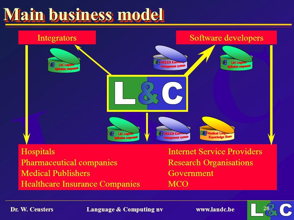 L & C Dr. W.