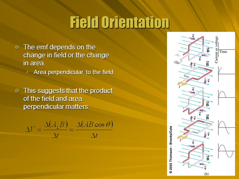 Field Orientation  The emf depends on the change in field or the change in area.