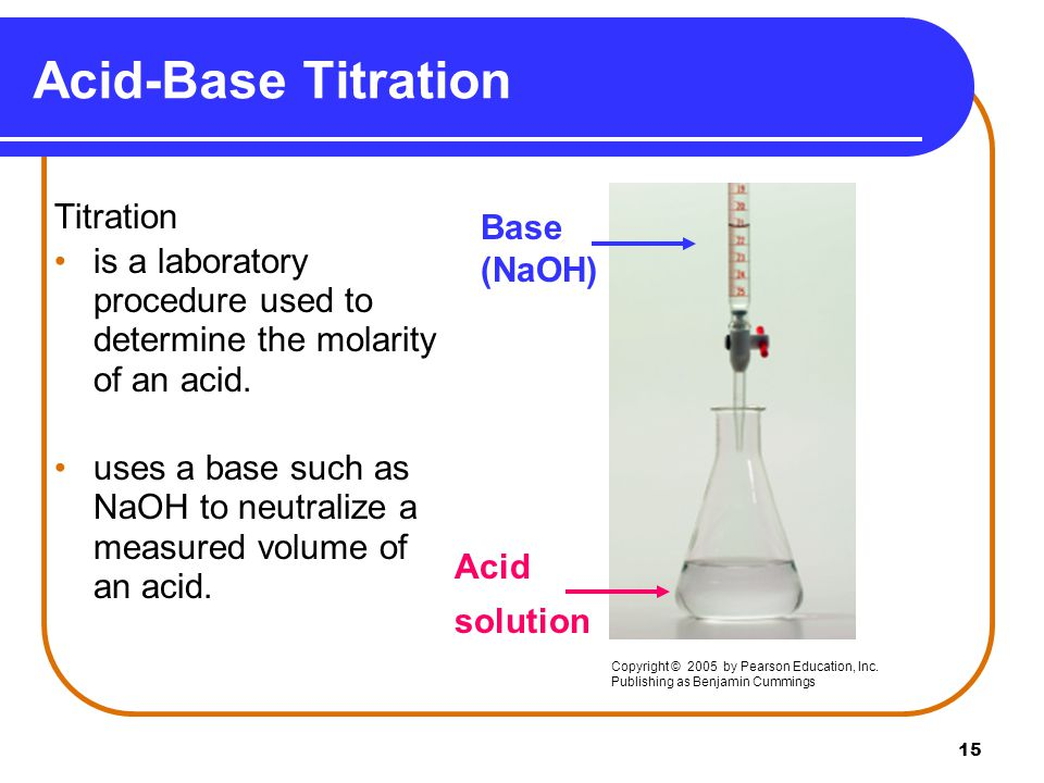 15 Acid-Base Titration Titration is a laboratory procedure used to determine the molarity of an acid.