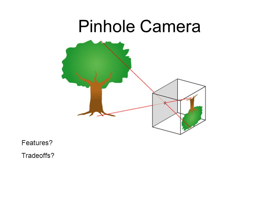 Pinhole Camera Features Tradeoffs