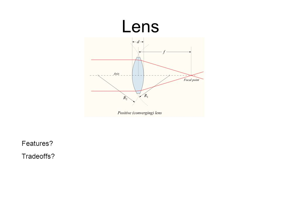 Lens Features Tradeoffs