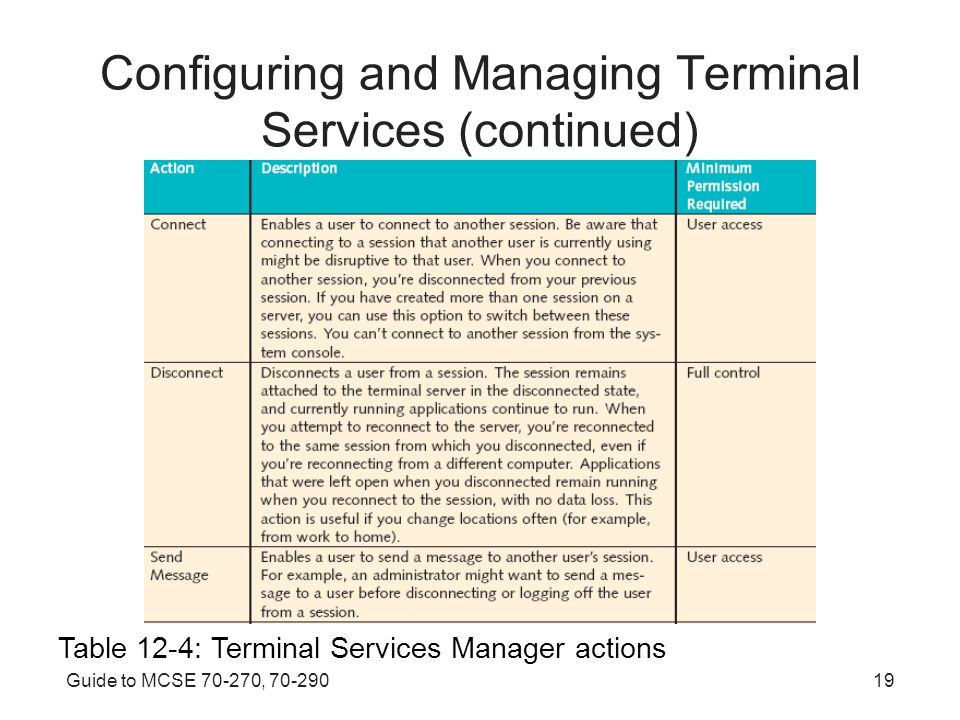 Guide to MCSE , Configuring and Managing Terminal Services (continued) Table 12-4: Terminal Services Manager actions
