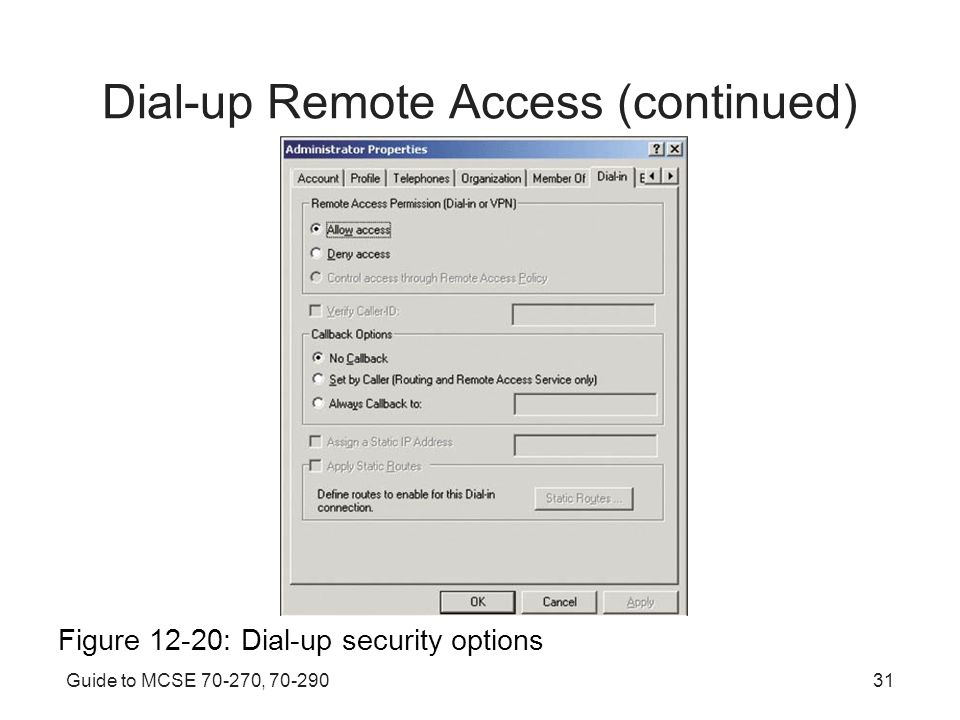 Guide to MCSE , Dial-up Remote Access (continued) Figure 12-20: Dial-up security options