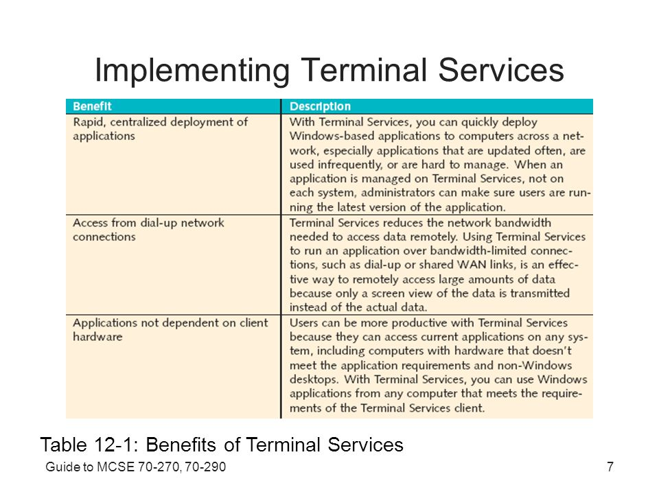 Guide to MCSE , Implementing Terminal Services Table 12-1: Benefits of Terminal Services
