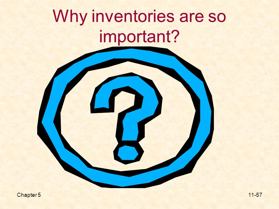 Chapter Why inventories are so important