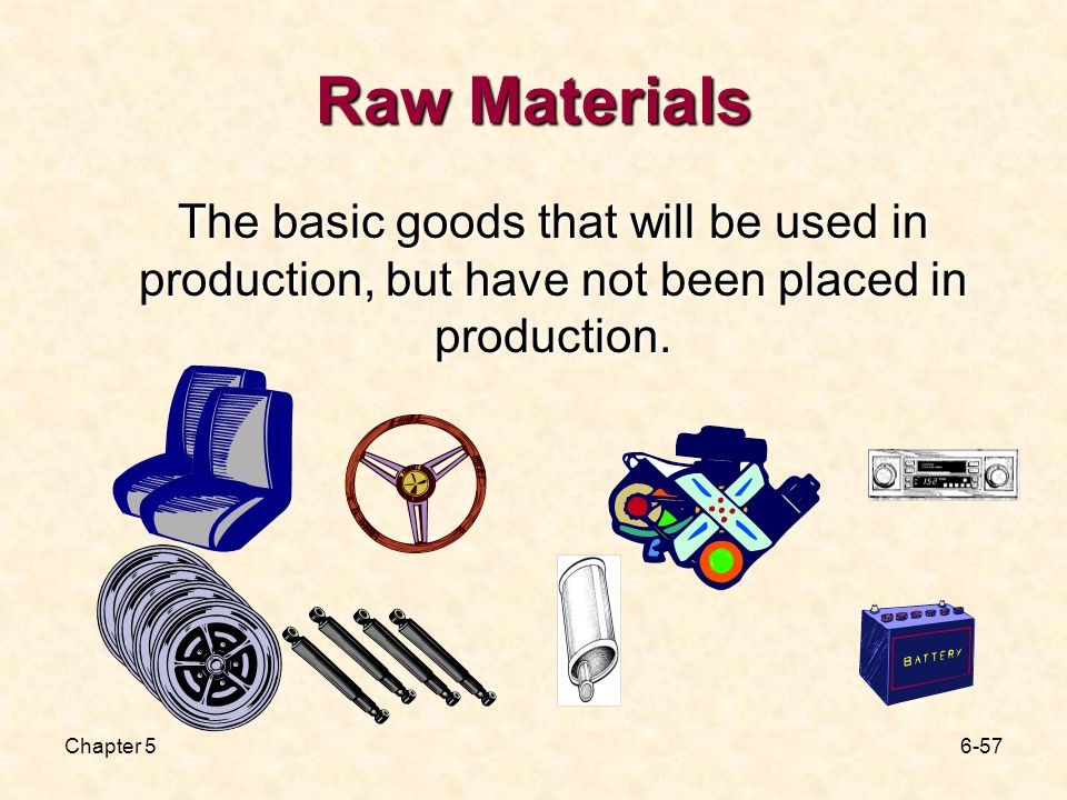 Chapter Raw Materials The basic goods that will be used in production, but have not been placed in production.
