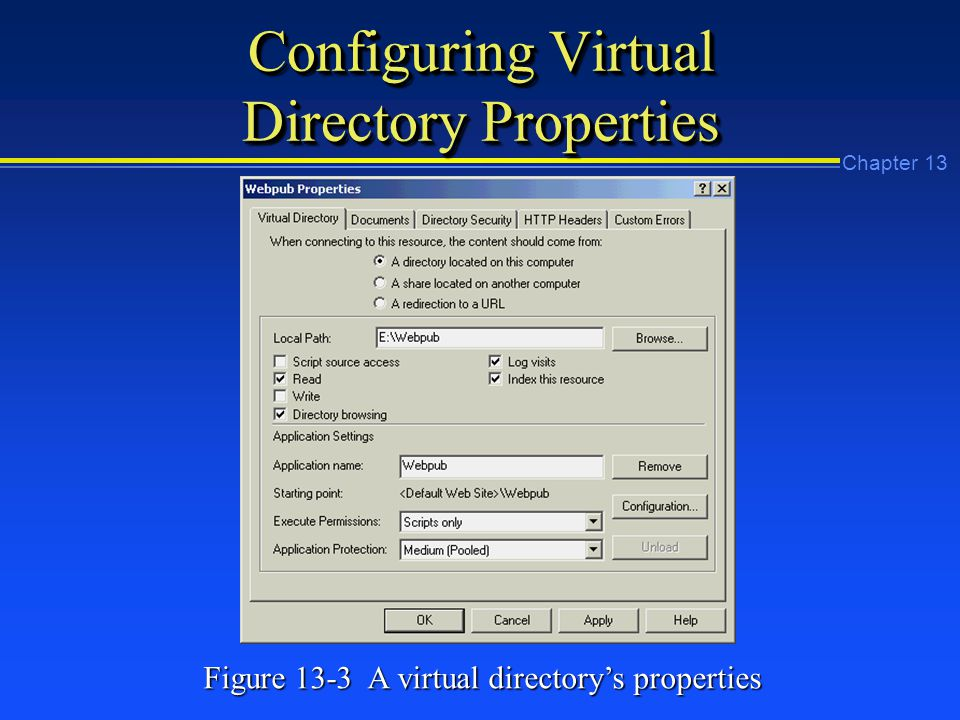 Chapter 13 Configuring Virtual Directory Properties Figure 13-3 A virtual directory's properties
