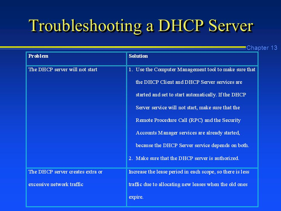 Chapter 13 Troubleshooting a DHCP Server