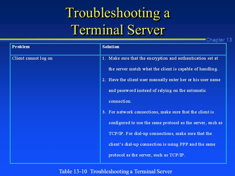 Chapter 13 Troubleshooting a Terminal Server Table Troubleshooting a Terminal Server