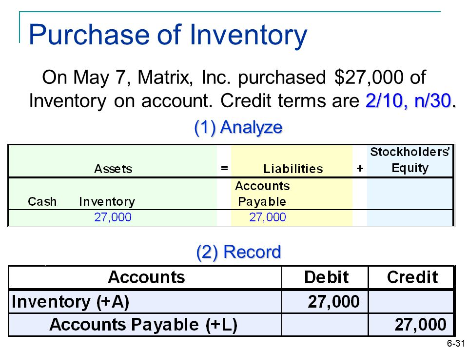 6-31 2/10, n/30. On May 7, Matrix, Inc. purchased $27,000 of Inventory on account.