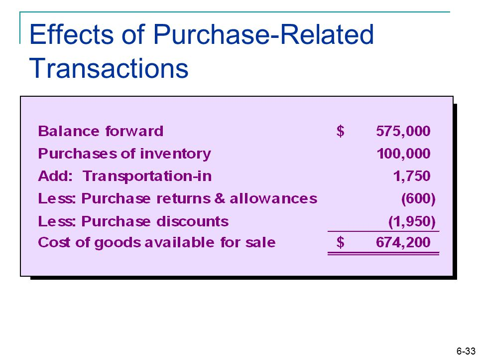6-33 Effects of Purchase-Related Transactions