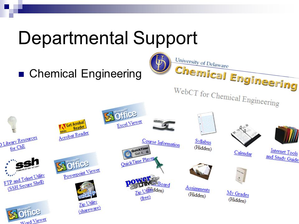 Departmental Support Chemical Engineering
