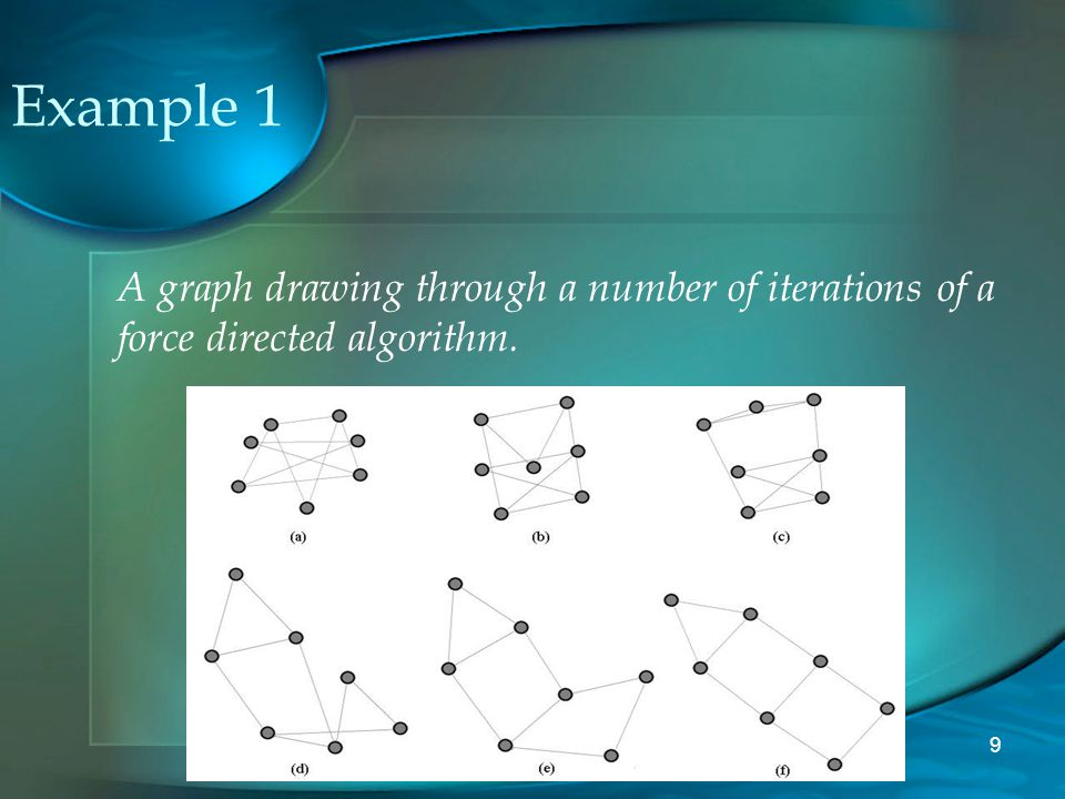 Example Of Line Drawing Algorithm : Force directed algorithm adel alshayji 4 28 ppt download