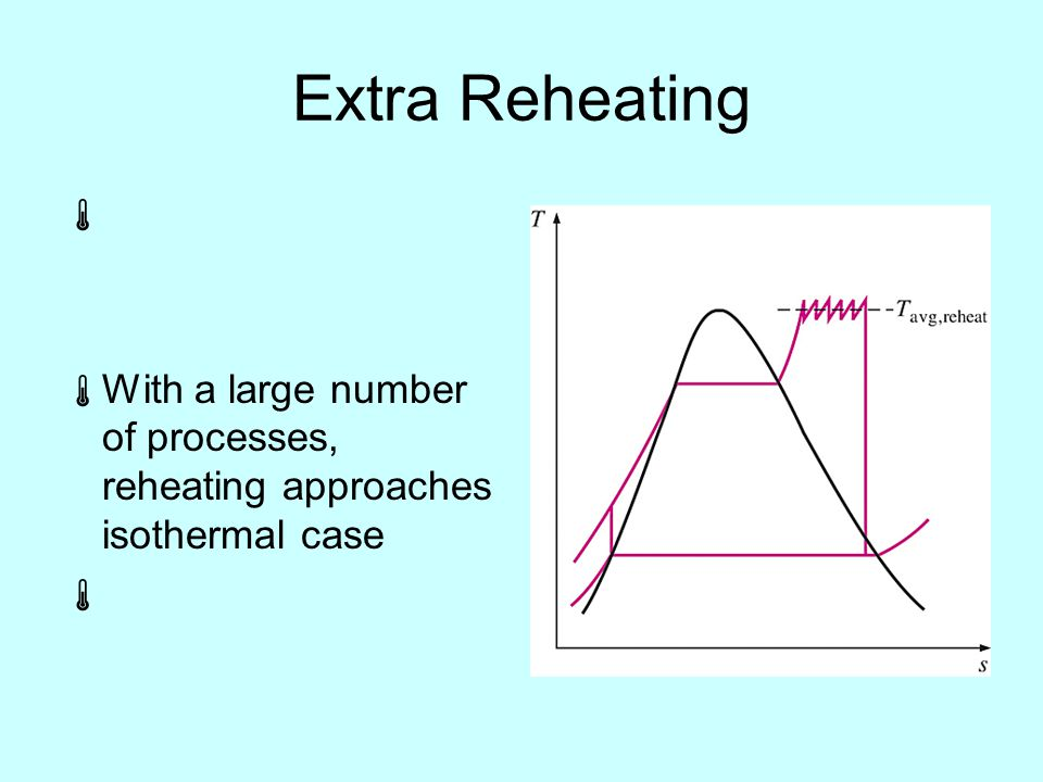 Extra Reheating   With a large number of processes, reheating approaches isothermal case 
