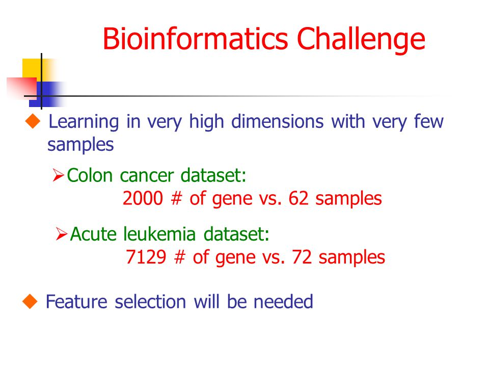 Bioinformatics Challenge  Learning in very high dimensions with very few samples  Acute leukemia dataset: 7129 # of gene vs.