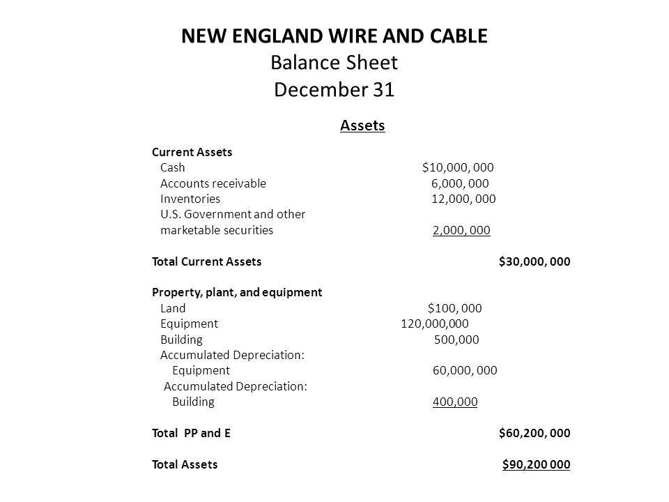 Unusual Littleton Nh New England Wire Photos - Schematic Diagram ...
