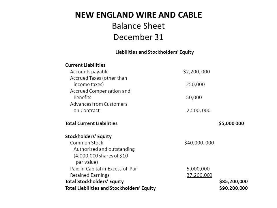 Magnificent New England Wire Technology Images - Electrical Wiring ...